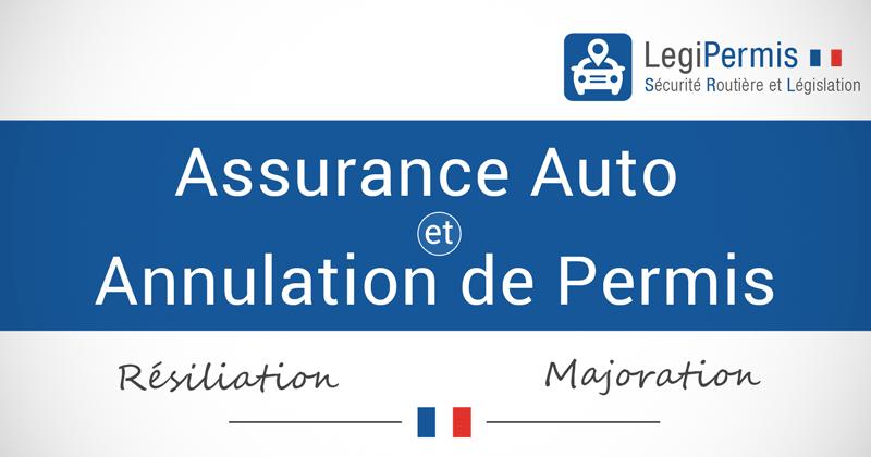 Assurance auto et annulation de permis