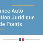 Assurance auto protection juridique et perte de points
