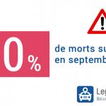 Sécurité routière septembre 2016 : c'est la dégringolade
