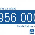 Téléphone au volant : 956 000 points retirés en 2015
