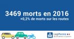nombre de morts sur les routes de France en 2016