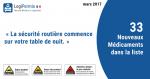 liste des médicaments dangereux pour la conduite sur la route en 2017