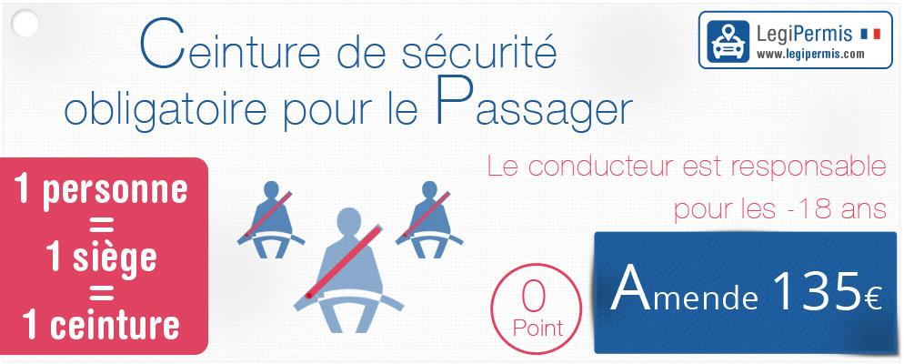 passager responsabilité ceinture de sécurité