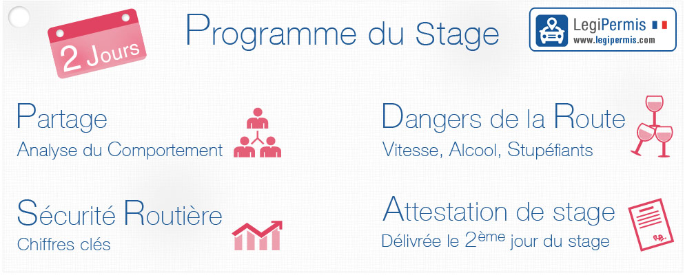 Programme du stage permis à points