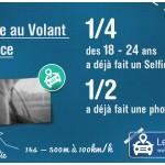 #DrivingSelfie – Le selfie en voiture, la mode qui tue