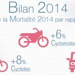 Les 26 mesures de Bernard Cazeneuve pour la sécurité routière en 2015
