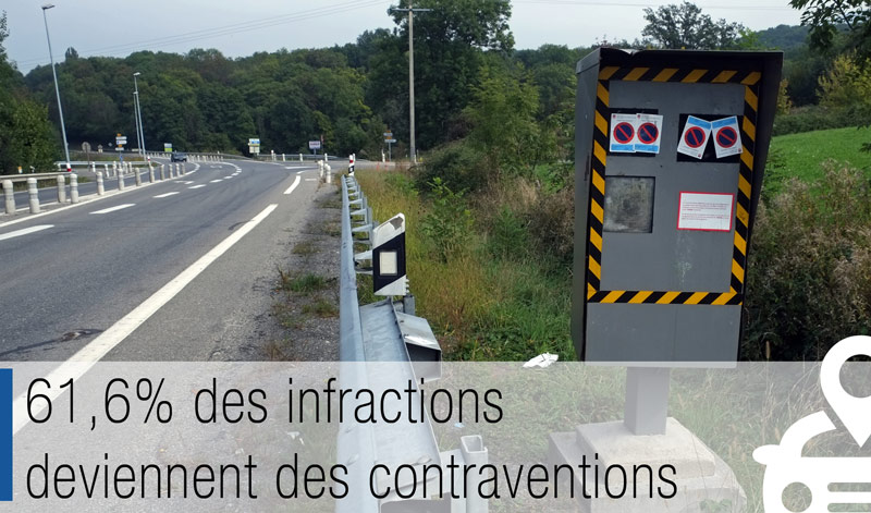 transformation infractions en contraventions