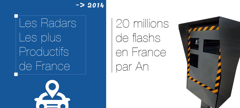Le radar automatique qui flash le plus de France