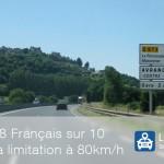 8 français sur 10 contre la limitation à 80km/h