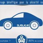 Le covoiturage serait bénéfique à la sécurité routière