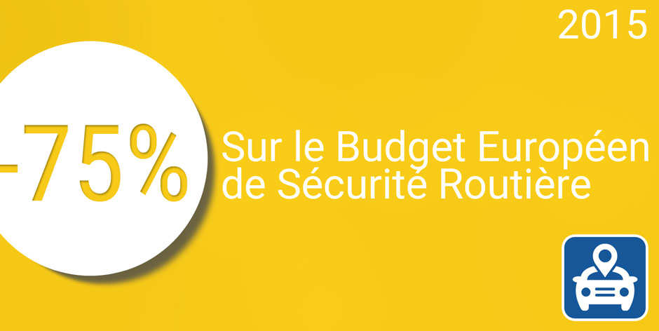 Baisse du budget de sécurité routière en Europe en 2015