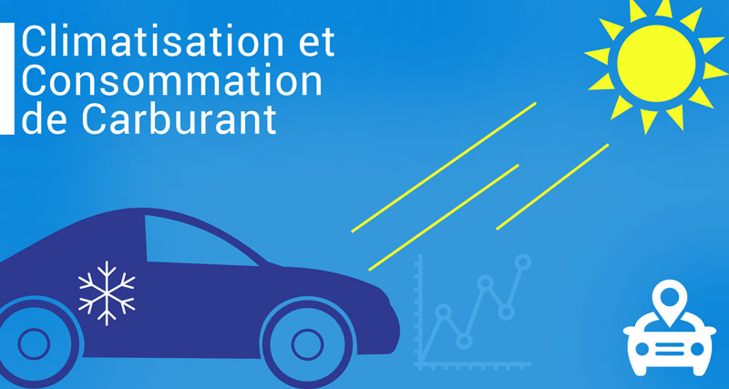 climatisation consommation essence carburant astuces conseils