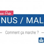 Bonus-Malus, le calcul, comment ça marche ?