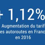 Augmentation du tarif des autoroutes en 2016 : +1,12%