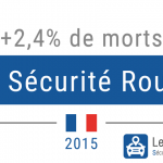 Sécurité Routière : plus de morts en 2015