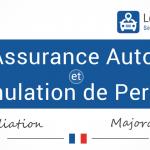 Assurance auto après annulation de permis