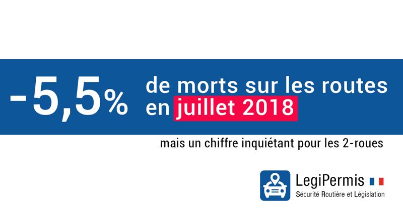 baisse du nombre de morts sur les routes de France en juillet 2018