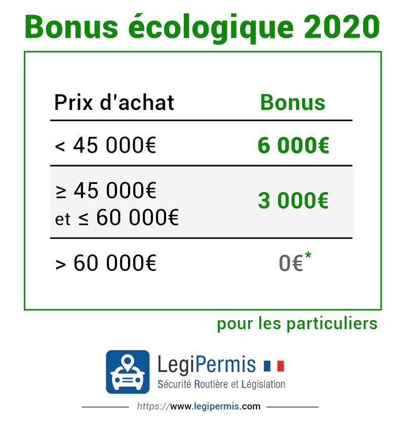 Des Bonus