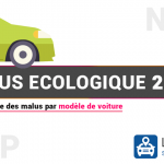 Malus écologique 2020 : liste des voitures impactées