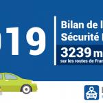 Bilan 2019 Sécurité Routière : la mortalité au plus bas