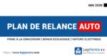 Plan de relance auto Macron, mai 2020, bonus écologique et prime à la conversion