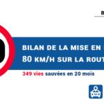 Bilan des 80 km/h : 349 vies économisées en 20 mois