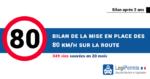 Bilan des 80 km/h sur la route en juillet 2020