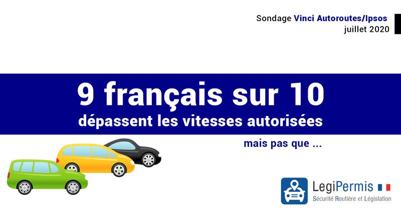 91% des français dépassent les limitations de vitesse