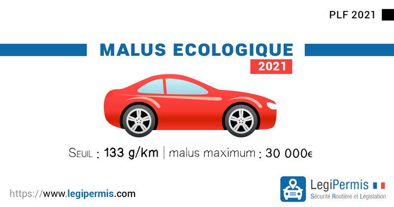 Malus auto 2021 : 40 000€ de malus maximum