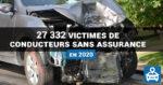 27332 victimes de conducteurs sans assurance en 2020 dans le baromètre 2021 du FGAO