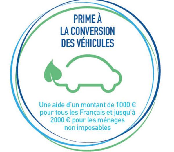 Prime A La Casse 2020 Montant Et Conditions Legipermis