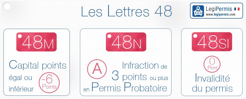La lettre 48
