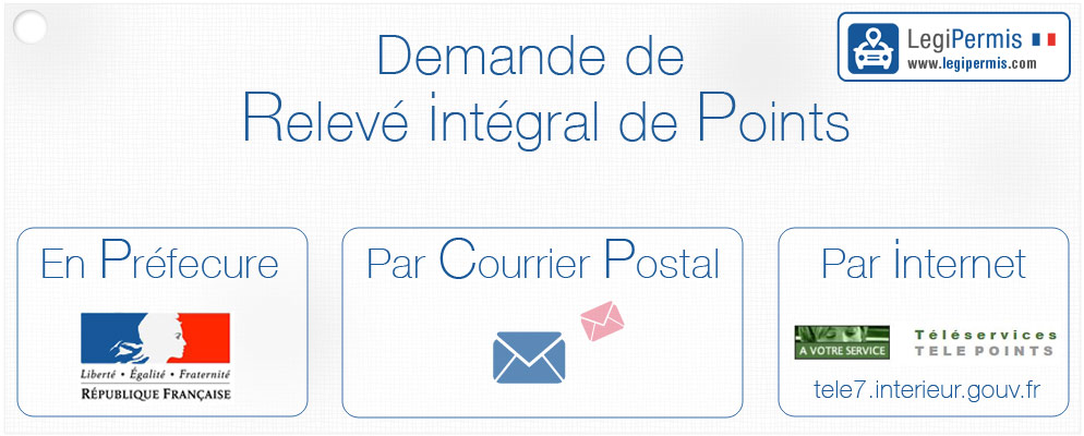 comment consulter son nombre de points